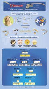 Aleaciones Dentales Argen