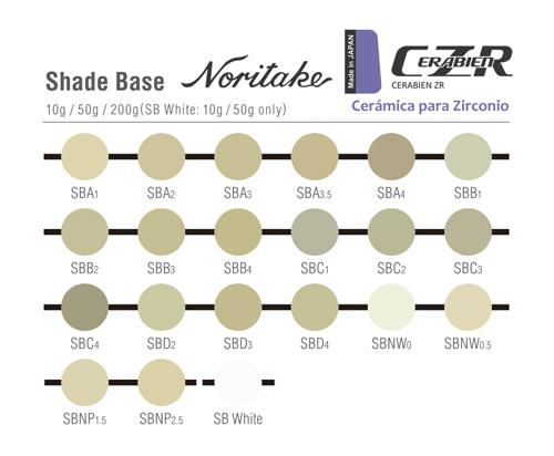 ColoresBaseCerabien_CZR