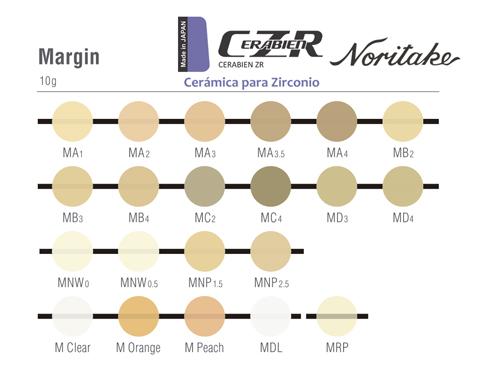 MargenesCerabien_CZR