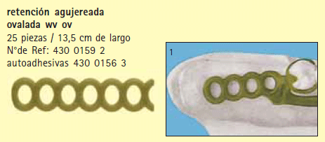 RetencionAgujereadaOvalada