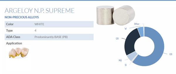 ArgeloyNPSupreme-caract